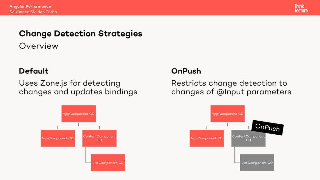 Overview Default Uses Zone.js for detecting cha...