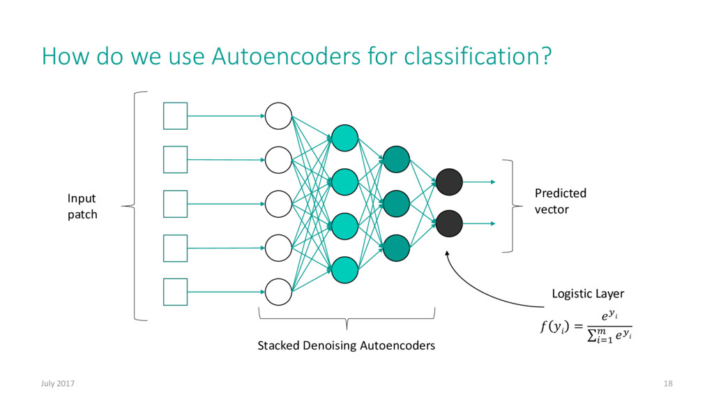 How do we use Autoencoders for classification? ...