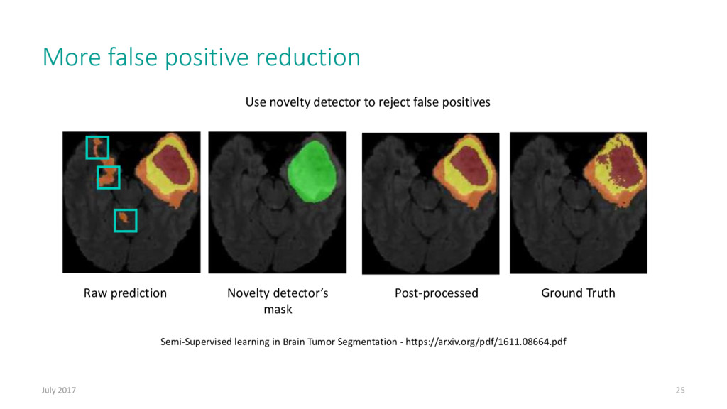 More false positive reduction July 2017 25 Use ...