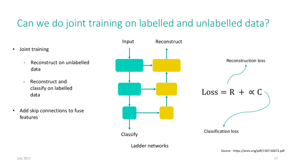 Can we do joint training on labelled and unlabe...