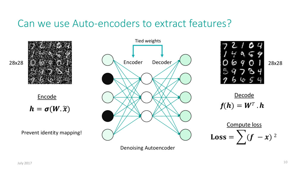 Can we use Auto-encoders to extract features? J...