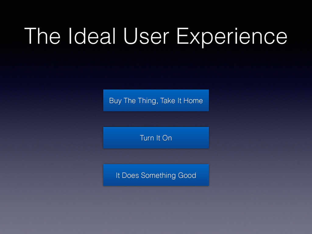 The Ideal User Experience Buy The Thing, Take I...