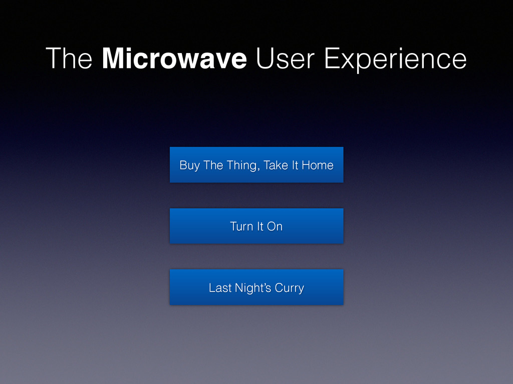 The Microwave User Experience Buy The Thing, Ta...