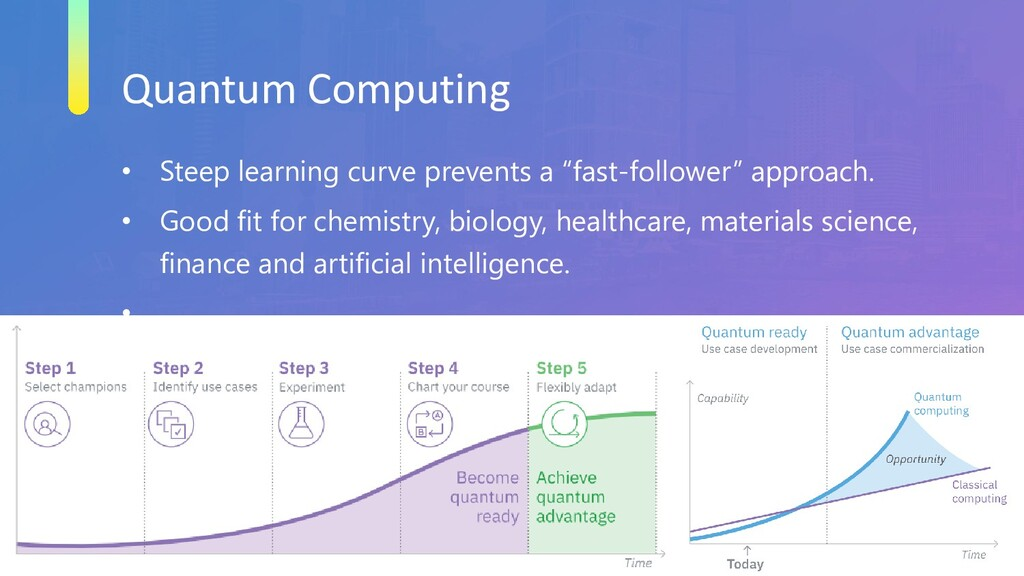 Quantum Computing • Steep learning curve preven...