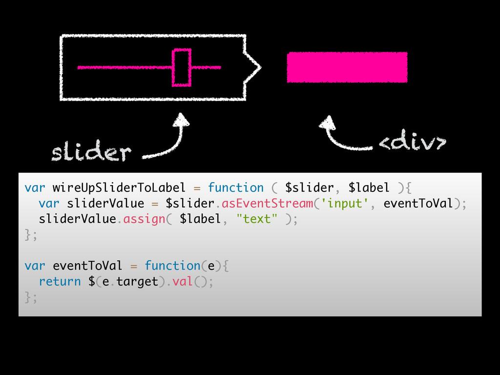 slider <div> var wireUpSliderToLabel = function...