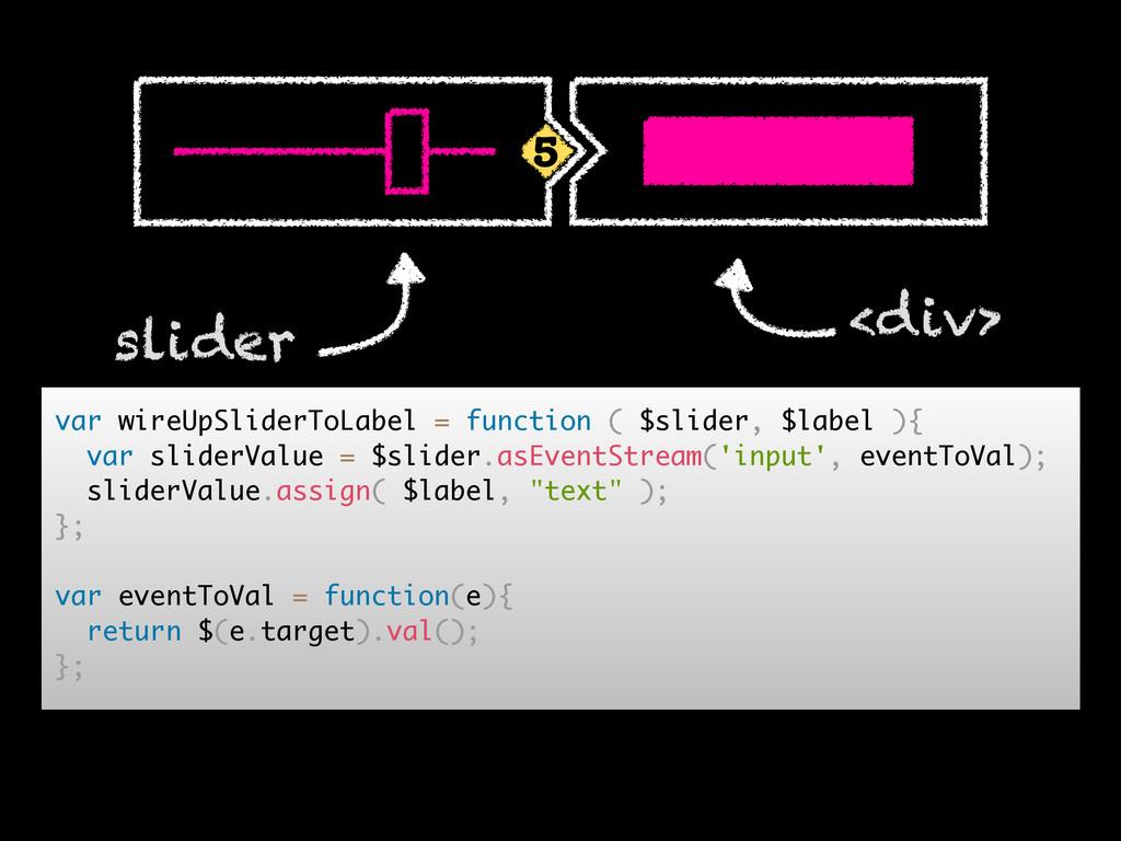 slider <div> 5 5 var wireUpSliderToLabel = func...
