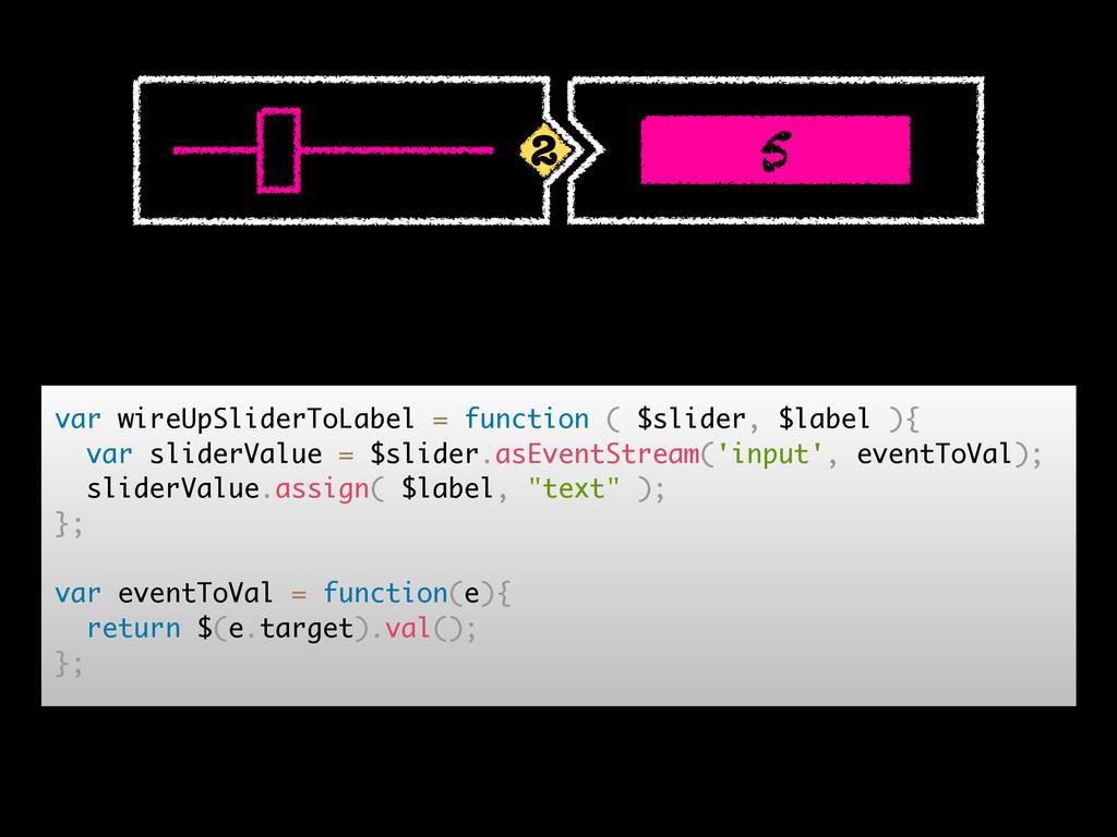 5 5 5 2 var wireUpSliderToLabel = function ( $s...