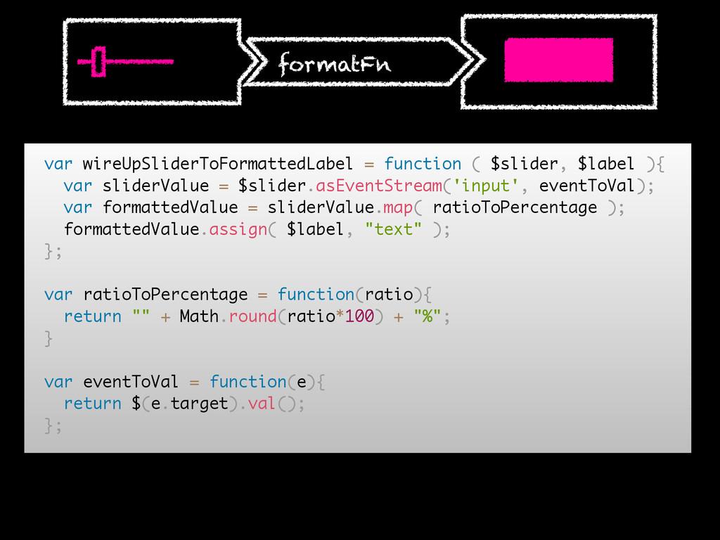 formatFn var wireUpSliderToFormattedLabel = fun...