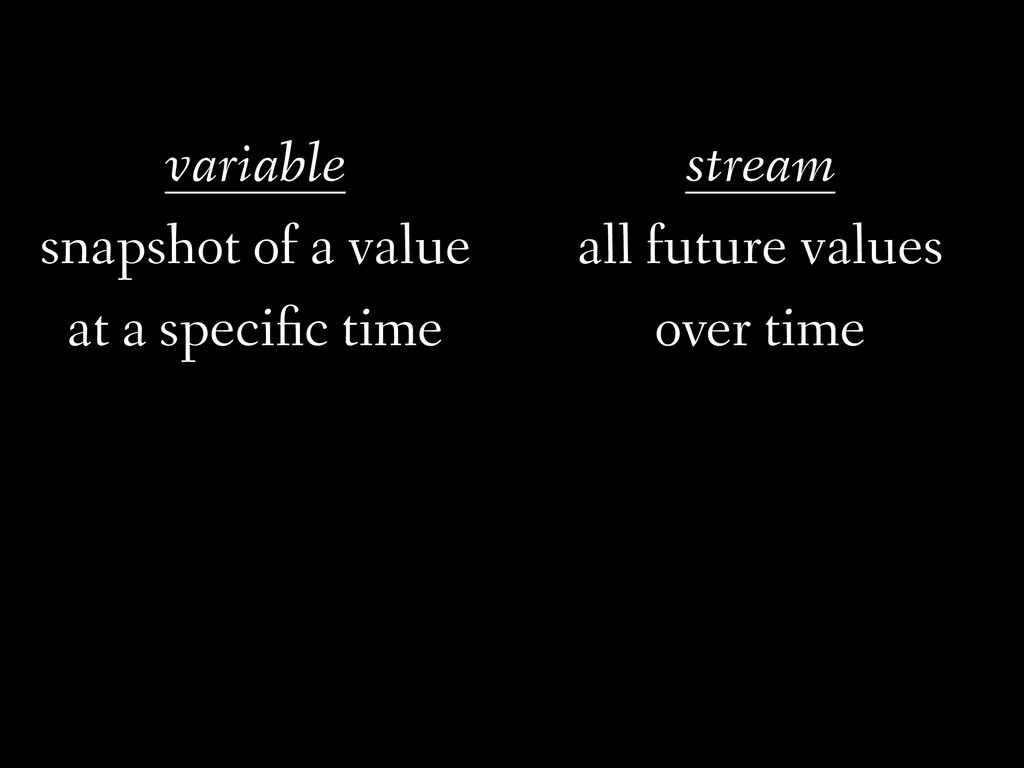 variable snapshot of a value  at a specific t...