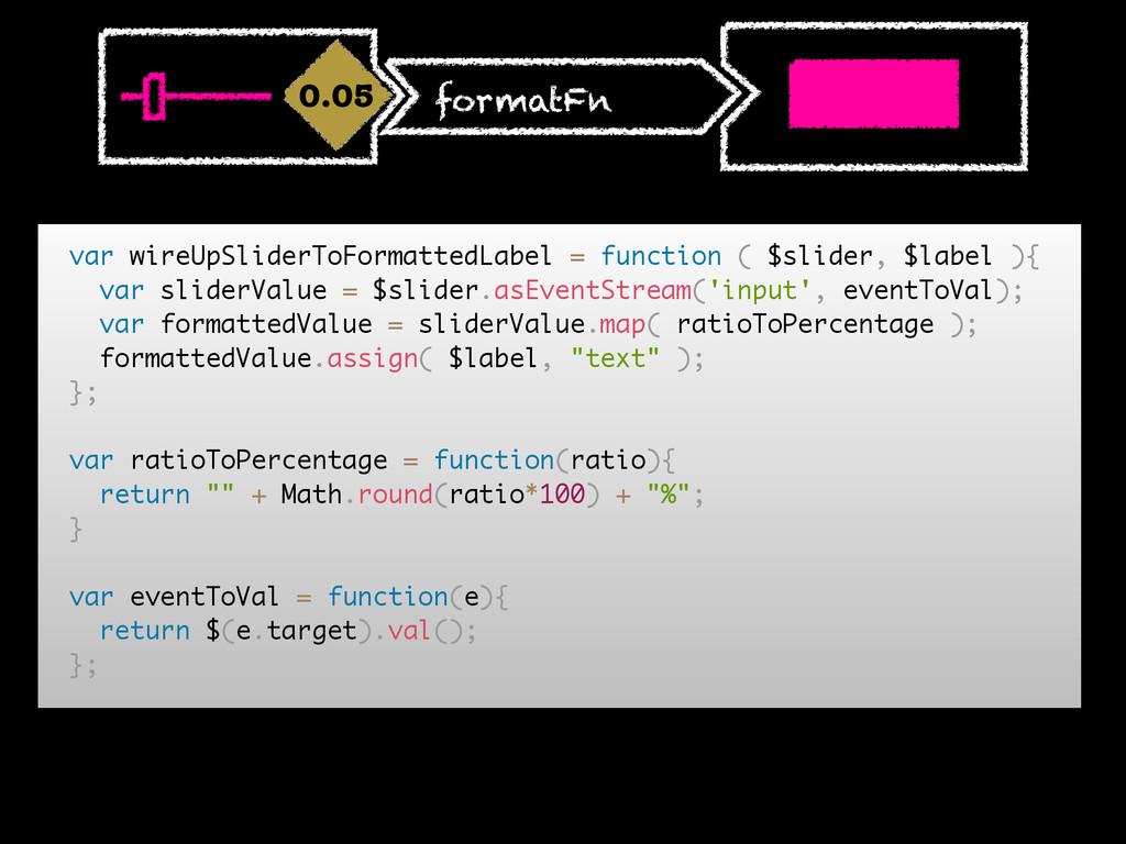 formatFn 0.05 var wireUpSliderToFormattedLabel ...