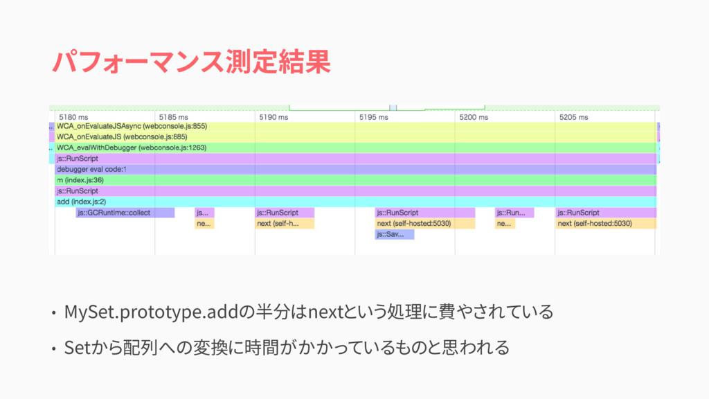 パフォーマンス測定結果 • MySet.prototype.addの半分はnextという処理に...