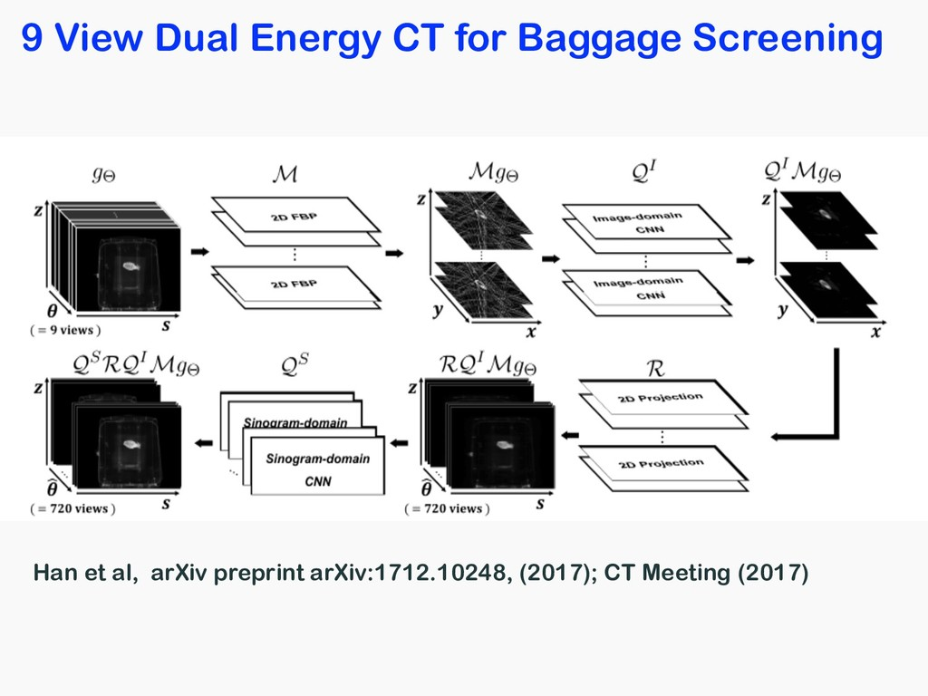9 View Dual Energy CT for Baggage Screening Han...