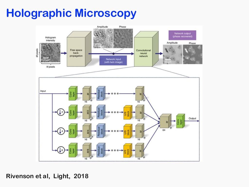 Holographic Microscopy Rivenson et al, Light, 2...