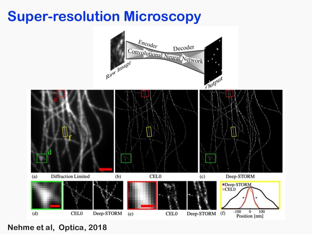 Super-resolution Microscopy Nehme et al, Optica...