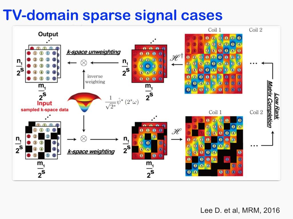 TV-domain sparse signal cases Lee D. et al, MRM...