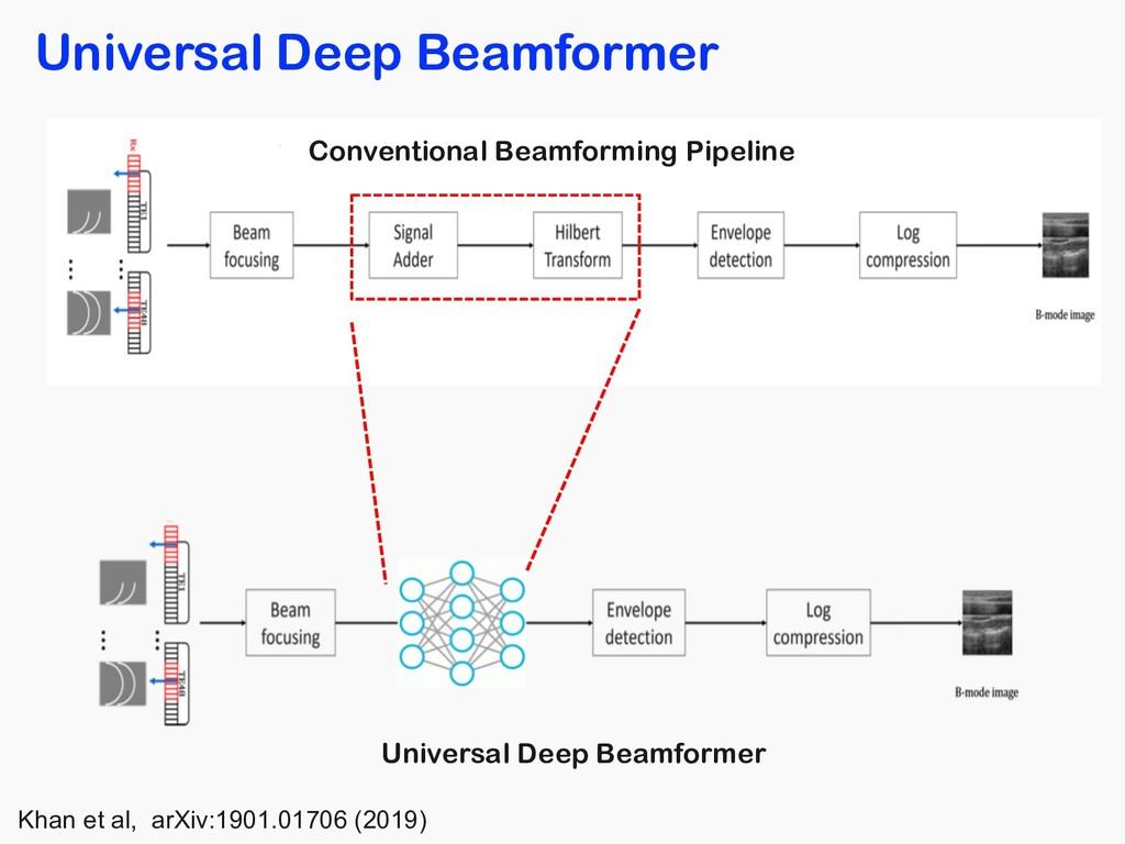 Universal Deep Beamformer Conventional Beamform...