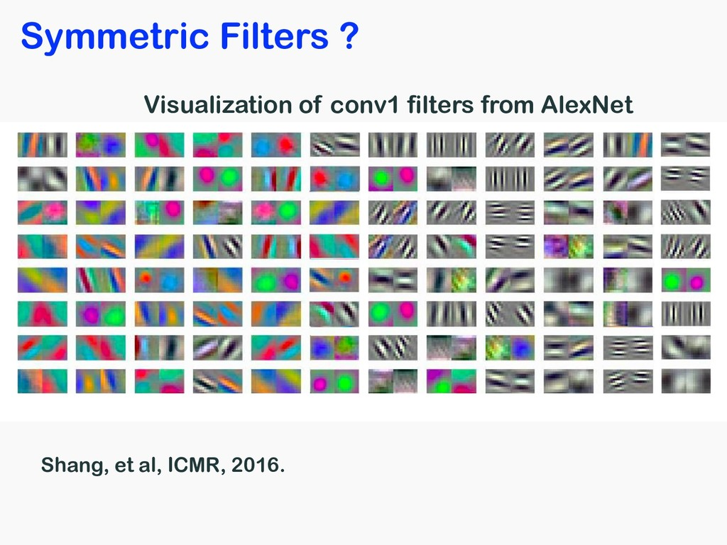 Visualization of conv1 filters from AlexNet Sym...