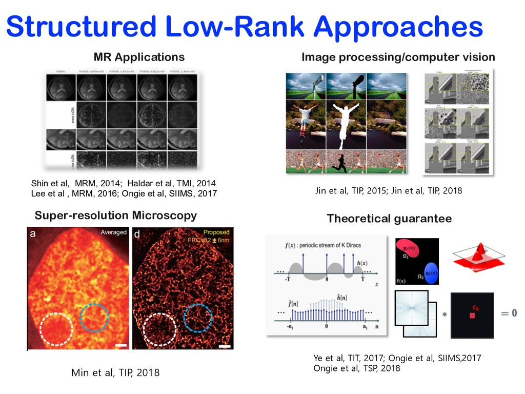Structured Low-Rank Approaches Jin et al, TIP, ...