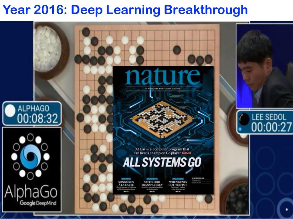 Year 2016: Deep Learning Breakthrough Kwon et a...