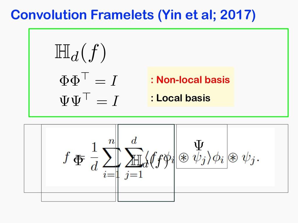 Hd(f) = U⌃V T : Non-local basis : Local basis C...