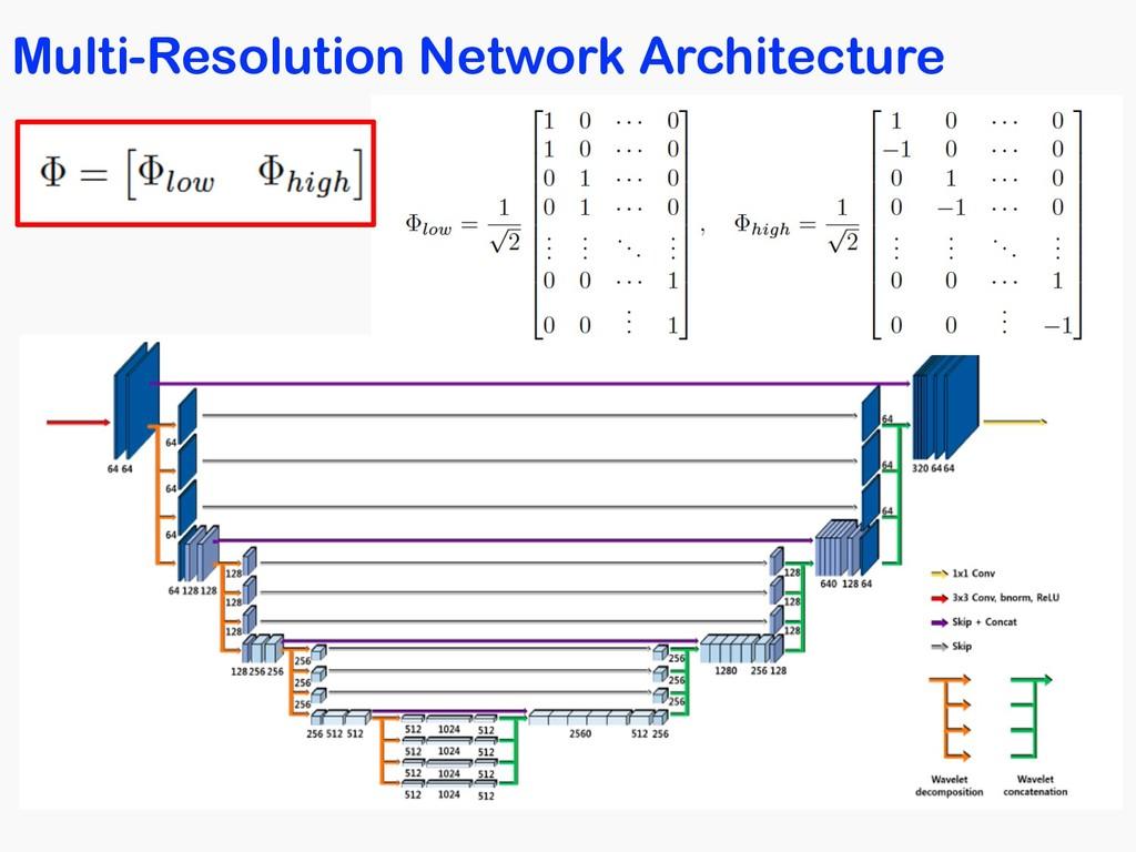 Multi-Resolution Network Architecture
