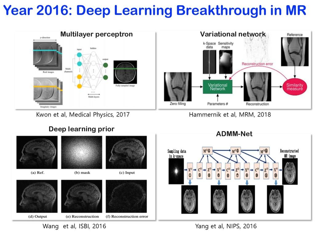 Year 2016: Deep Learning Breakthrough in MR Kwo...