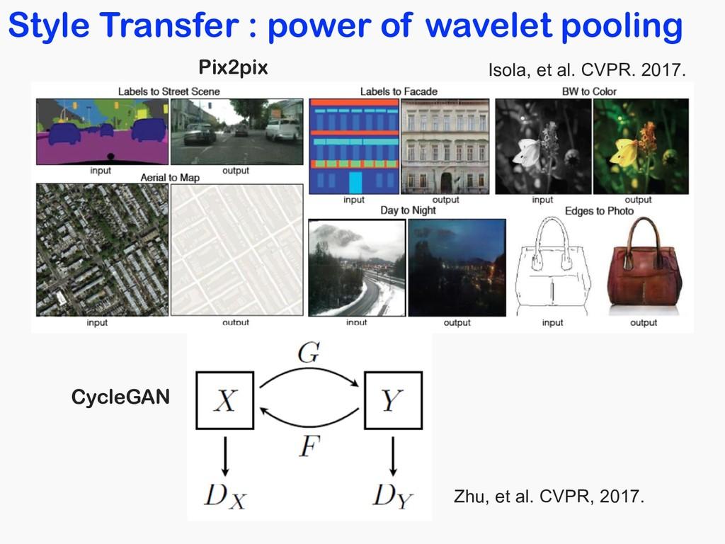 Isola, et al. CVPR. 2017. Zhu, et al. CVPR, 201...