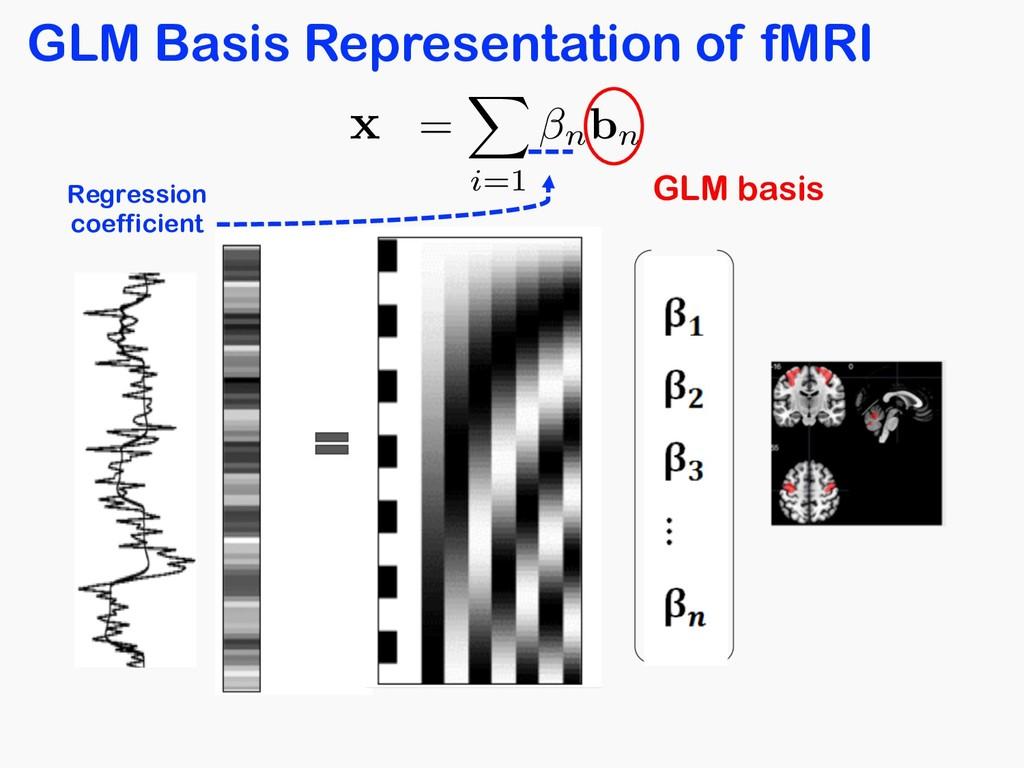 GLM Basis Representation of fMRI = X i=1 nbn <l...