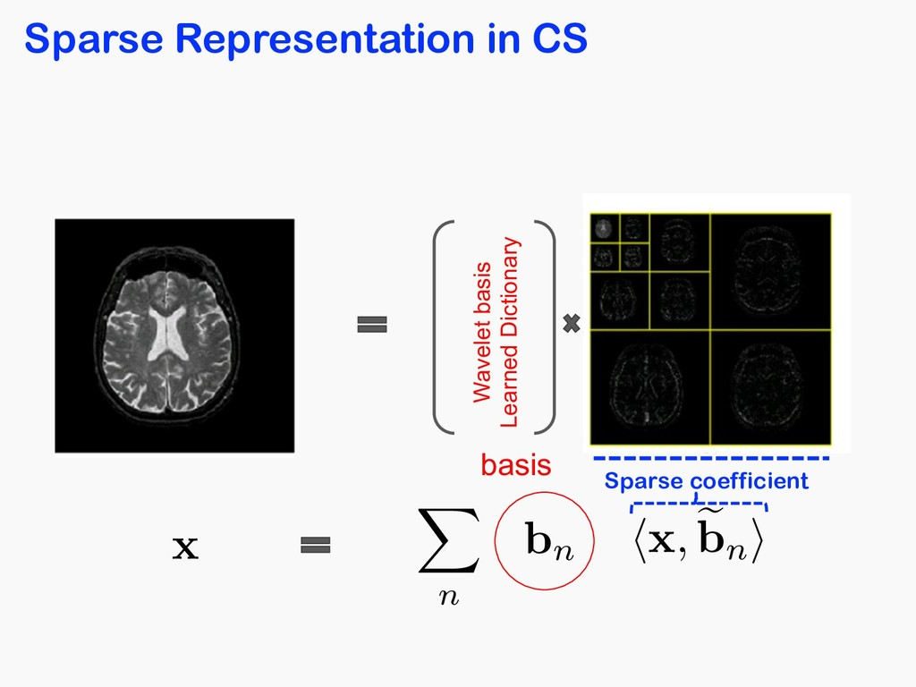 Sparse Representation in CS bn <latexit sha1_ba...