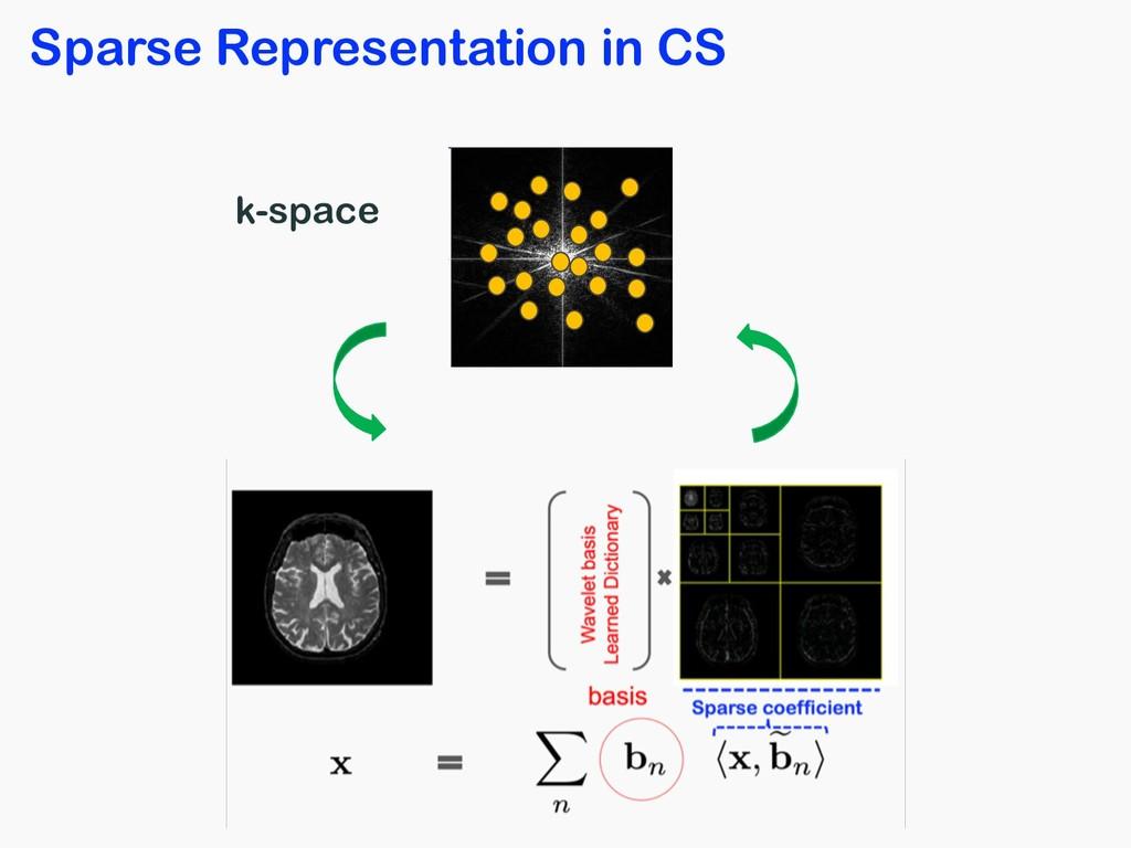 Sparse Representation in CS k-space