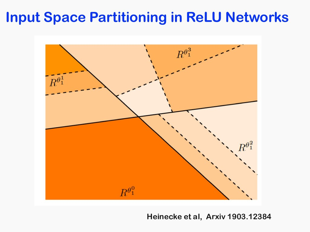 Input Space Partitioning in ReLU Networks Heine...