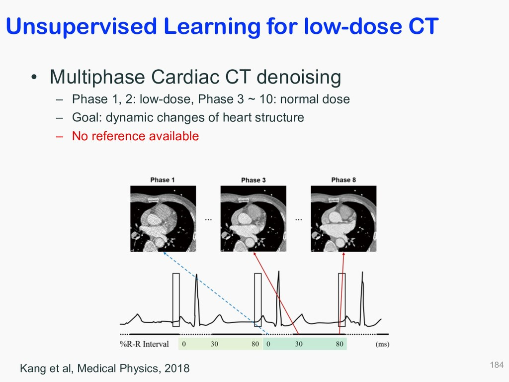 Unsupervised Learning for low-dose CT 184 • Mul...