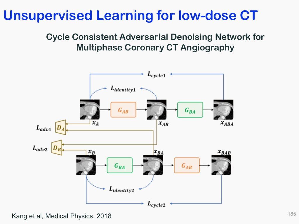 185 Cycle Consistent Adversarial Denoising Netw...