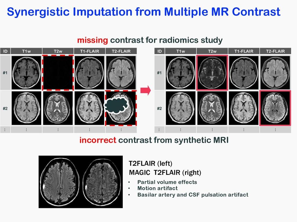 missing contrast for radiomics study ID T1w T2w...