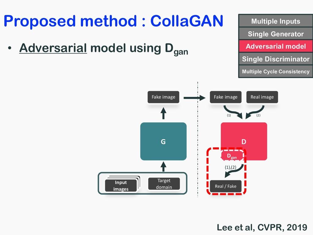 • Adversarial model using Dgan Input images Inp...