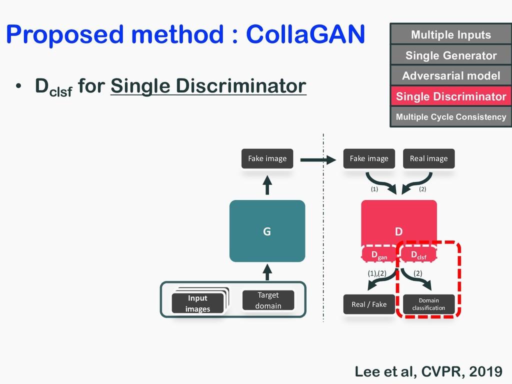 • Dclsf for Single Discriminator Input images I...