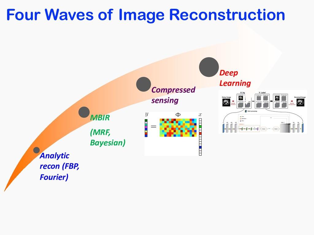 Analytic recon (FBP, Fourier) MBIR (MRF, Bayesi...