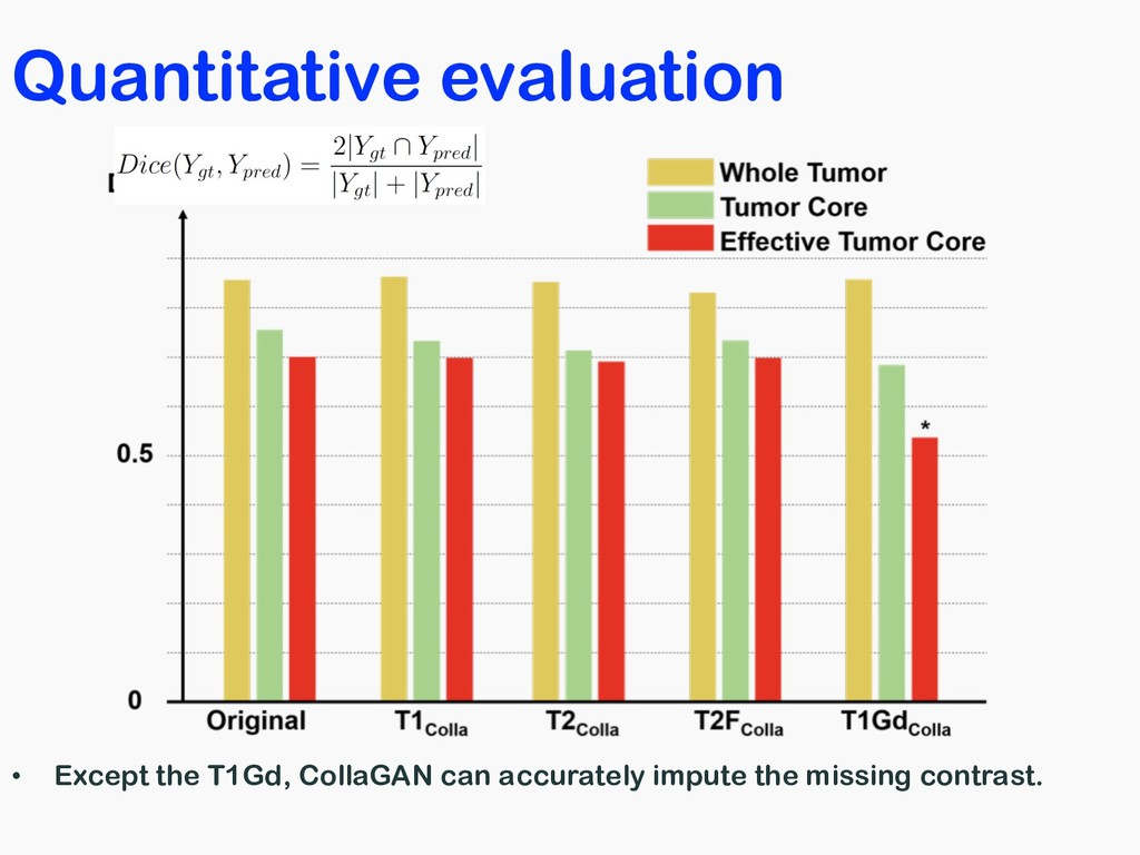 Quantitative evaluation • Except the T1Gd, Coll...
