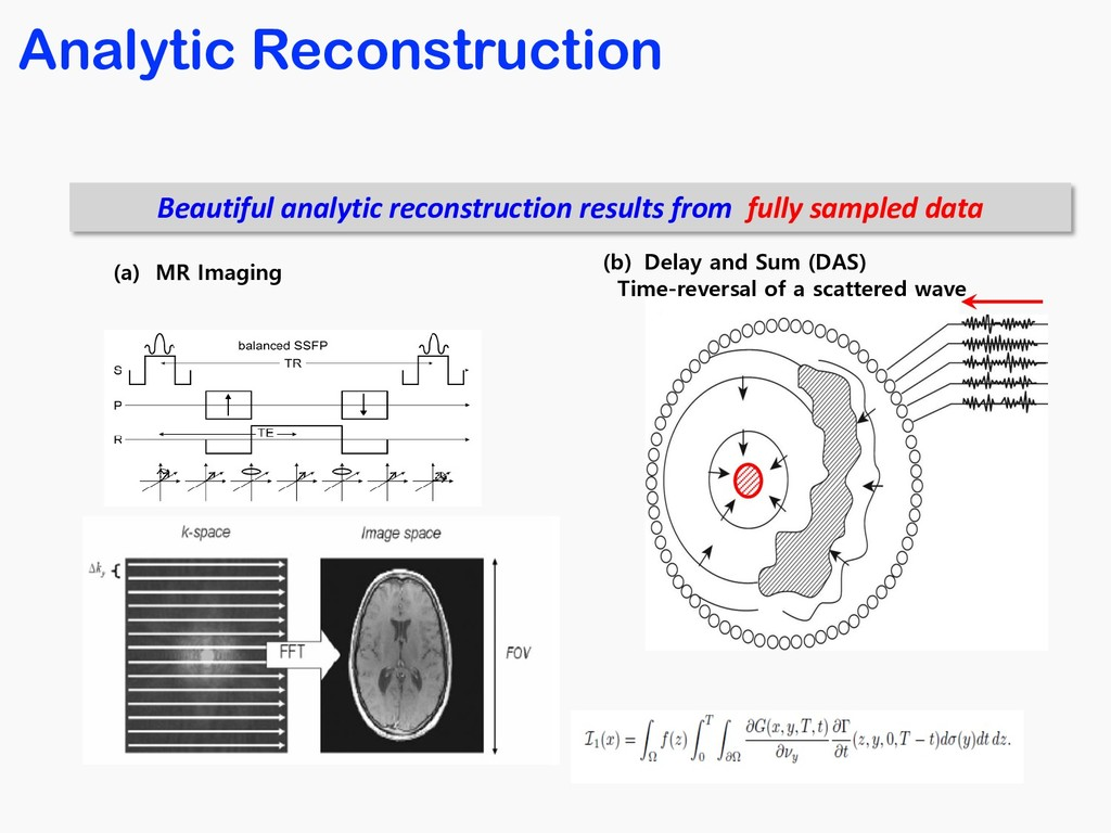 Analytic Reconstruction (b) Delay and Sum (DAS)...