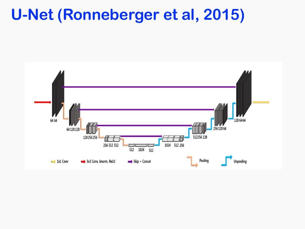 U-Net (Ronneberger et al, 2015)
