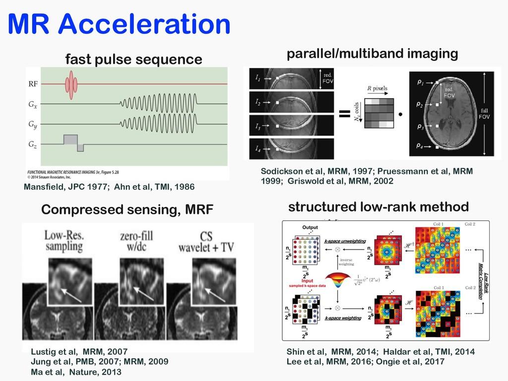 MR Acceleration Lustig et al, MRM, 2007 Jung et...