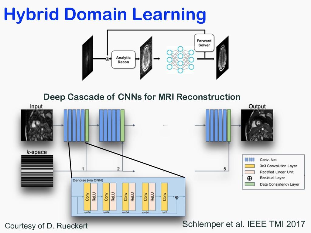 Hybrid Domain Learning Deep Cascade of CNNs for...