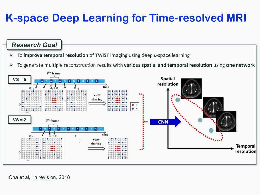 Research Goal Ø To improve temporal resolution ...