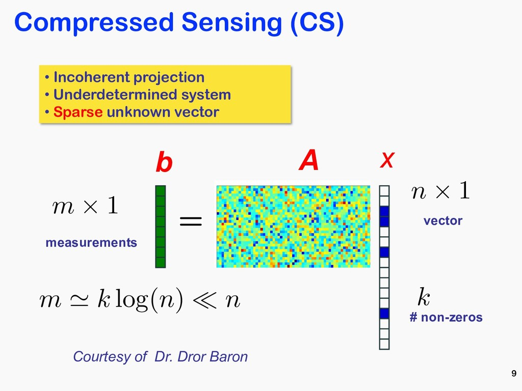 9 measurements vector # non-zeros • Incoherent ...