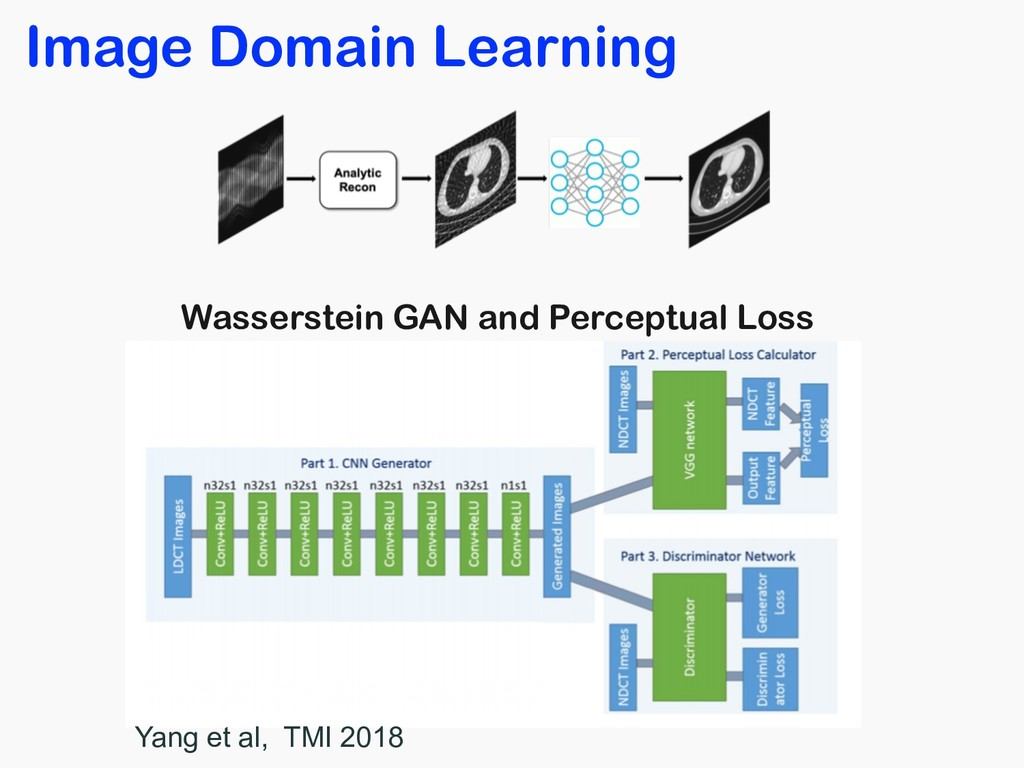 Wasserstein GAN and Perceptual Loss Yang et al,...