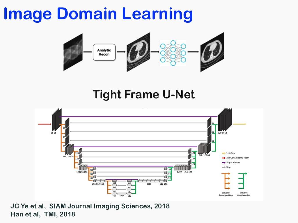 Image Domain Learning Tight Frame U-Net JC Ye e...