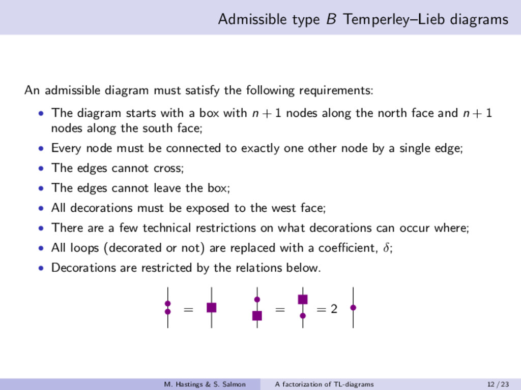 Admissible type B Temperley–Lieb diagrams An ad...