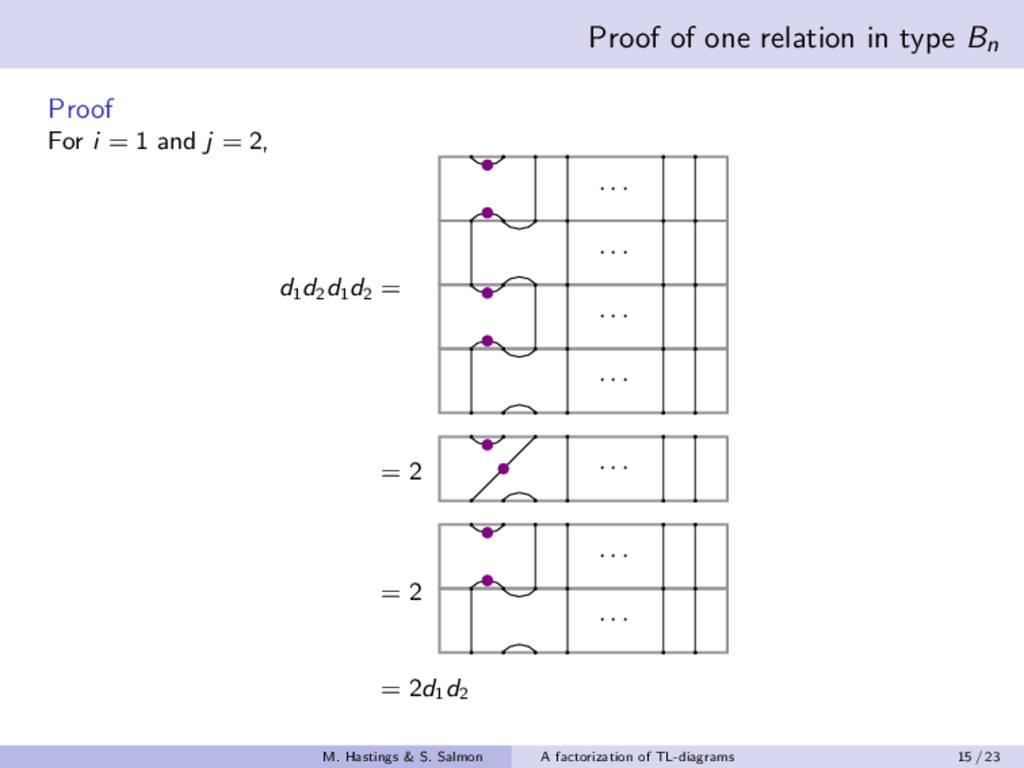 Proof of one relation in type Bn Proof For i = ...