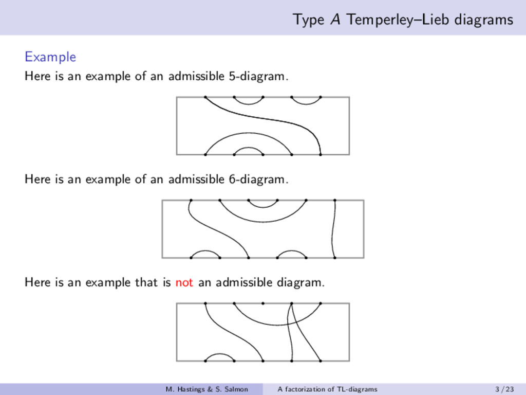 Type A Temperley–Lieb diagrams Example Here is ...