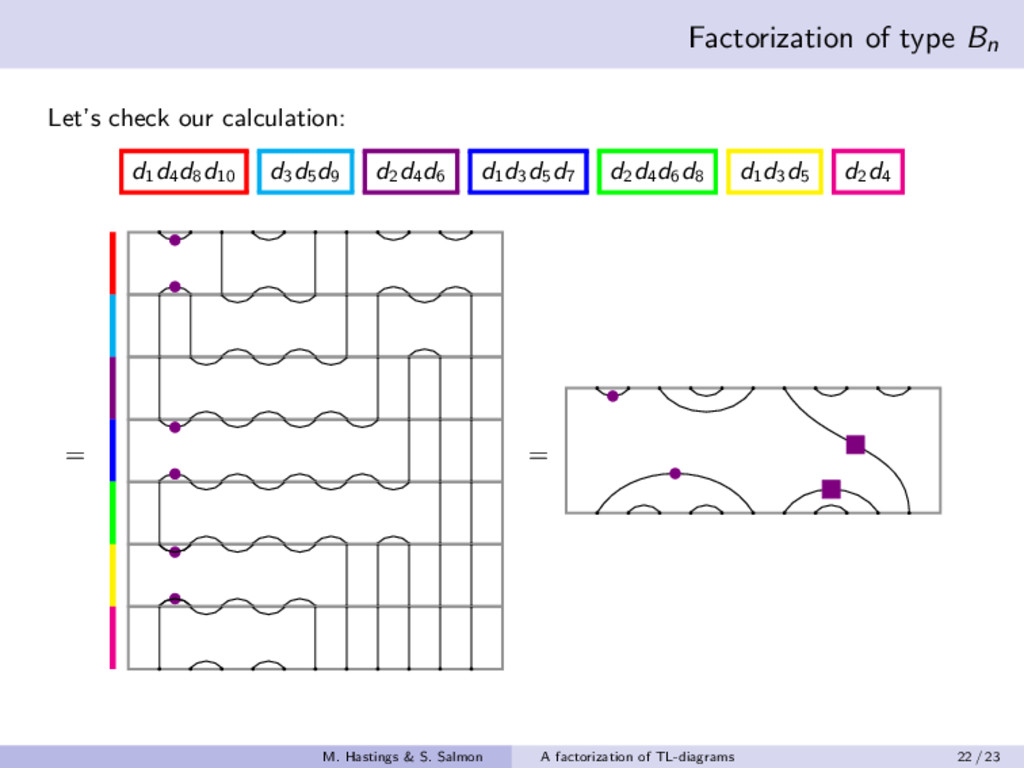 Factorization of type Bn Let's check our calcul...